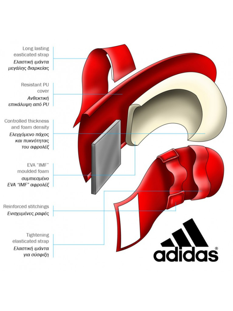 Karate Gloves Adidas Thump Protection Official WKF Approved 2012-2015